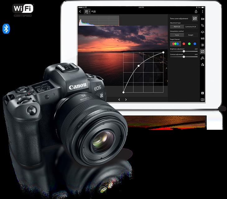 Canon EOS R System | Camera